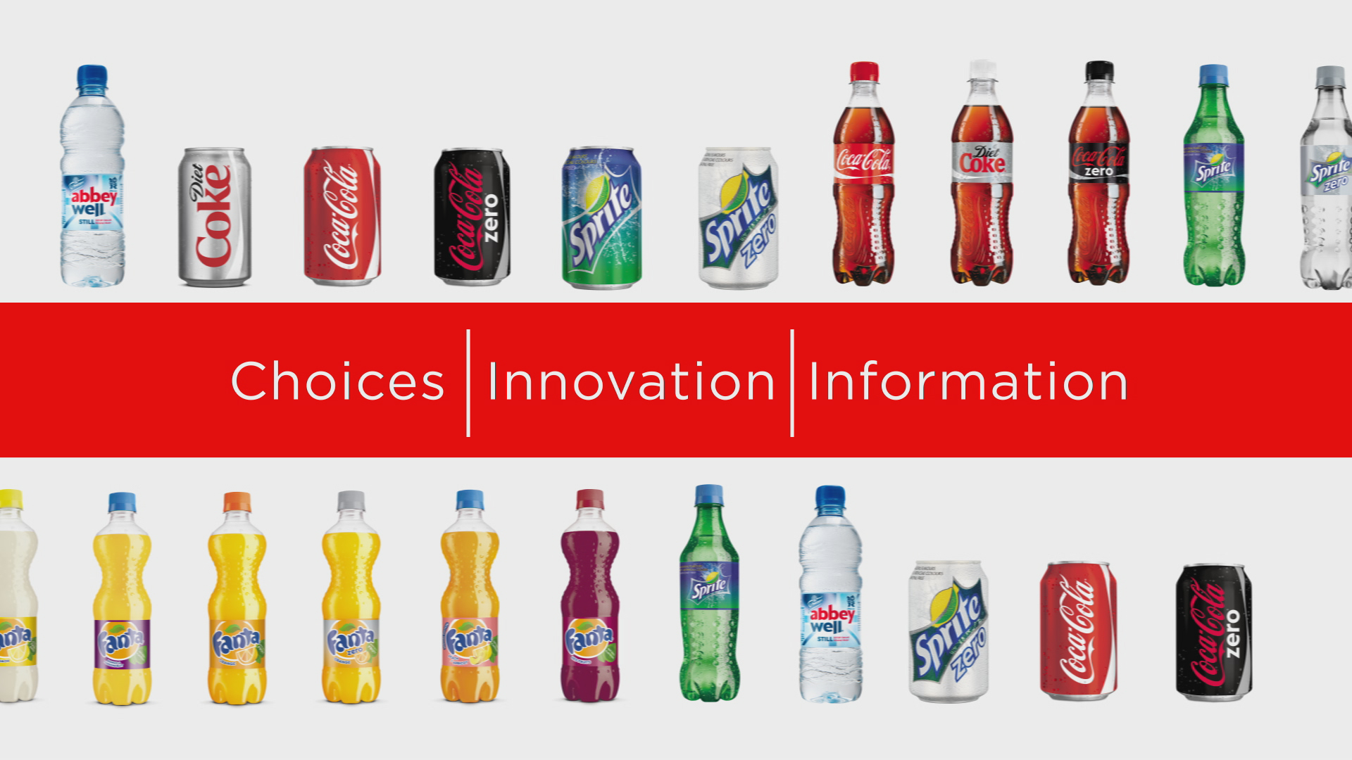 food and beverage packaging innovation coca cola Coca-cola launches affordable slimline can coca-cola great britain is introducing a new slimline 250ml can across coca-cola more in food & beverage.