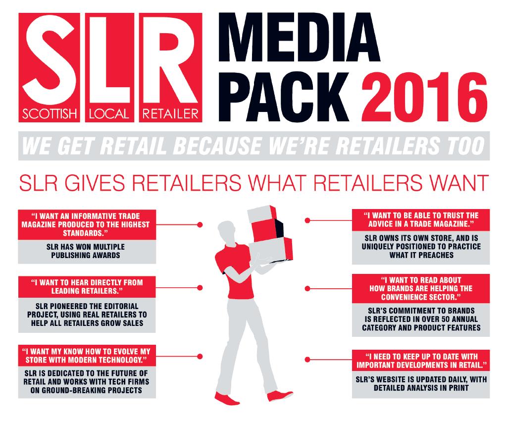 SLR Media Pack