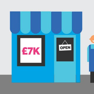 Shop with £7K in window