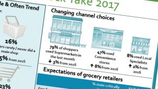 Detail from Shoppercentric infographic