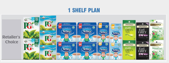 Shelf Plan 1