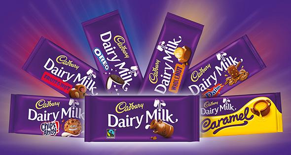 positioning of cadbury brand