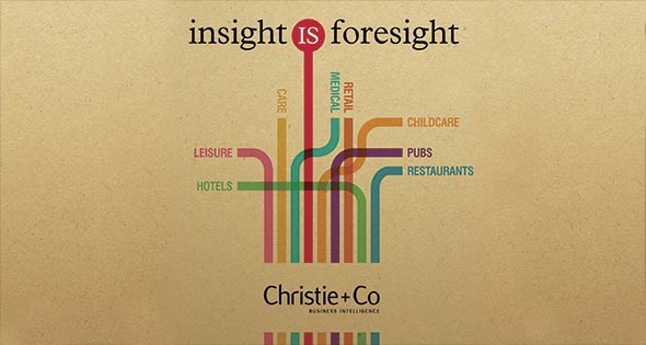 Christie's Business Outlook 2015 report