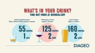 What's in your drink