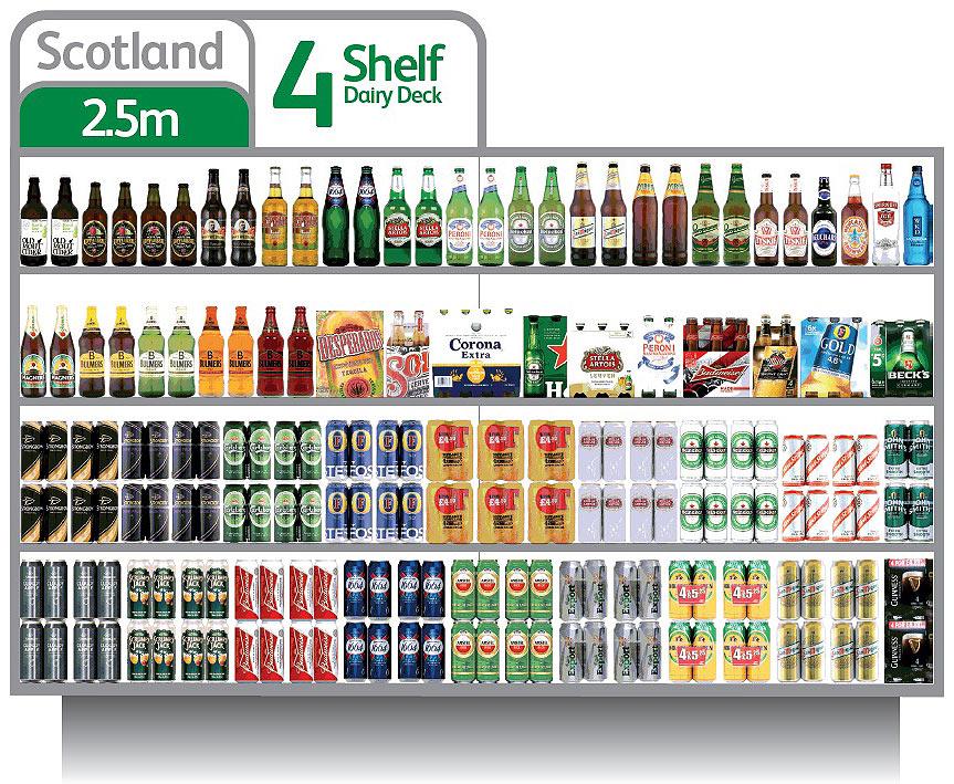 Beer planogram
