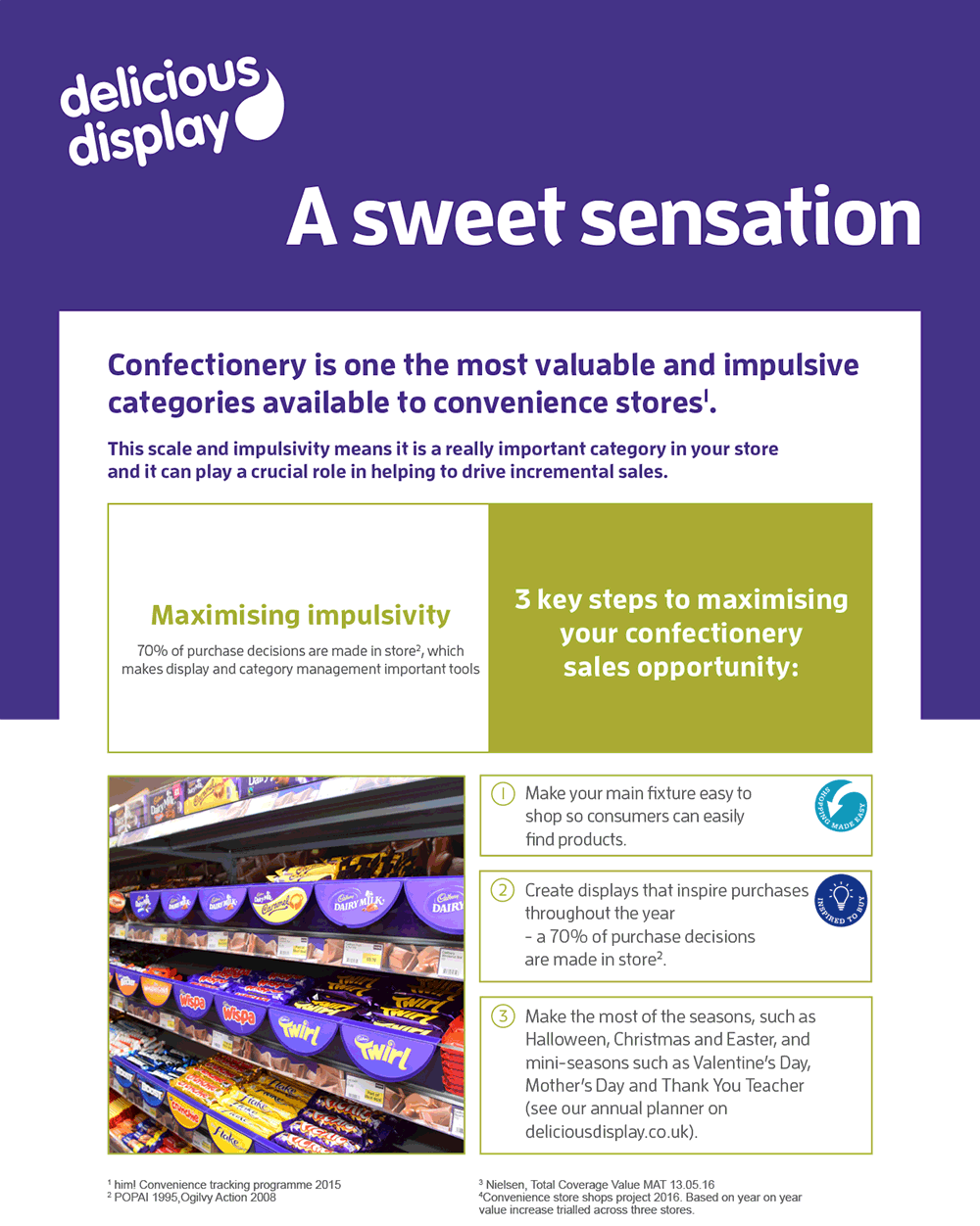 Sweet confectionery category management advice