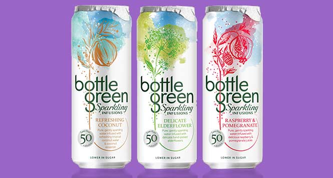 bottlegreen Sparkling Infusions
