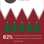 IGD Shopper spending at Christmas infographic