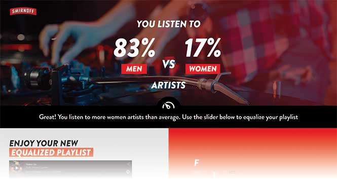 Smirnoff and Spotify Equaliser