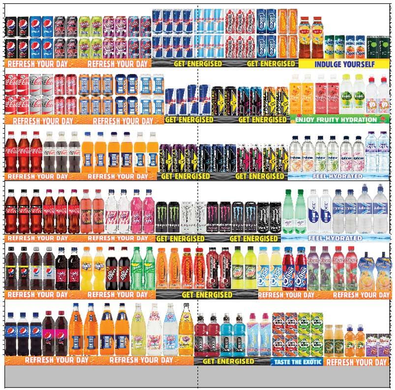 soft drinks planogram
