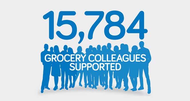 GroceryAid's Impact Report 2019