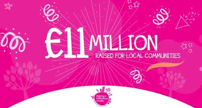£11m raised in UK