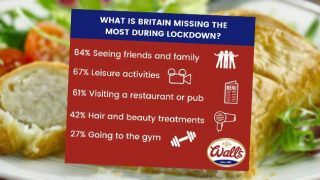 What is Britain missing during lockdown?