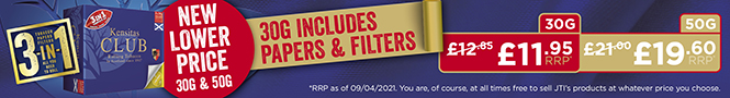 Kensitas Club April 2021 week one section banner